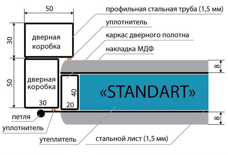 standart_-_konstruktiv